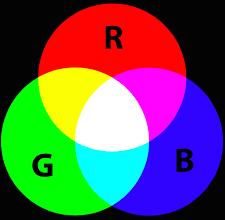 Photo of Hangi Renkler Isıyı Çekiyor?